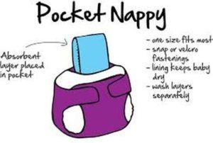 pocket-nappy